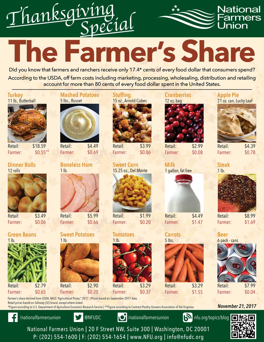 The Farmer's Share Thanksgiving Edition