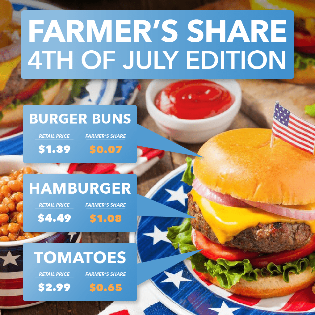 4th of July Farmers Share